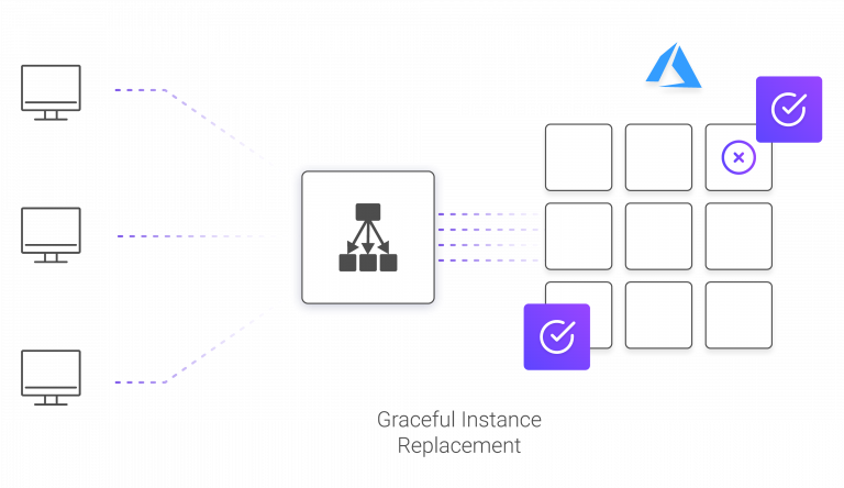 wenovate Cloud Cost Optimization for Azure